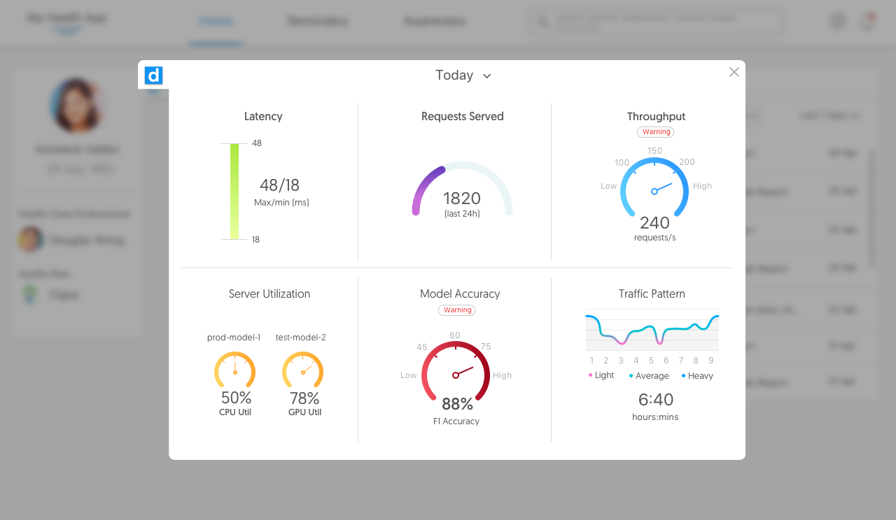 hero dashboard with experiment and deployment graphs